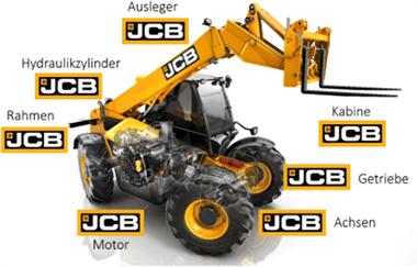 Benennung und Erklärung der JCB Kernkomponenten: Ausleger, Hydraulikzylinder, Rahmen, Motor, Achsen, Getriebe, Kabine